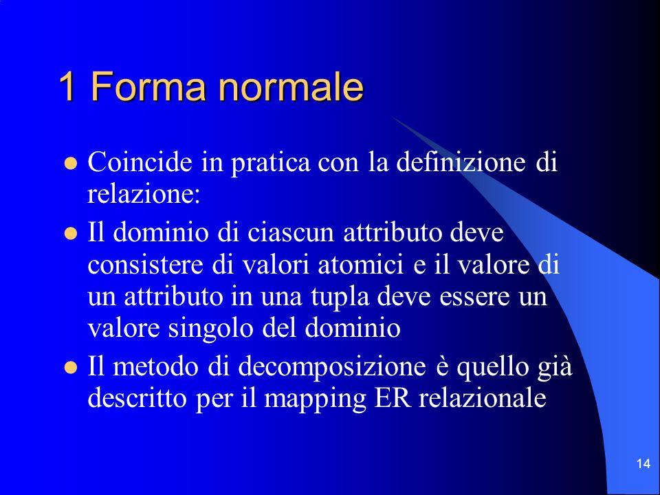 1 Forma normale Coincide in pratica con la definizione di relazione: