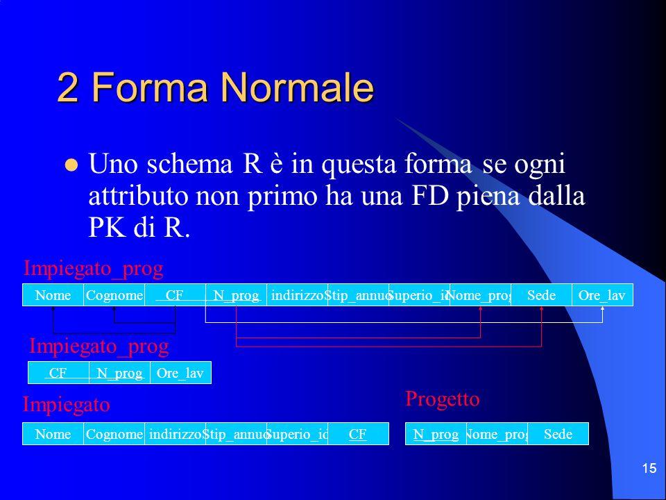 2 Forma Normale Uno schema R è in questa forma se ogni attributo non primo ha una FD piena dalla PK di R.