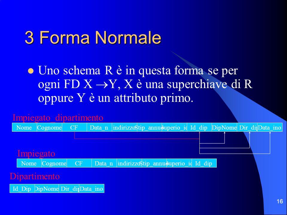 3 Forma Normale Uno schema R è in questa forma se per ogni FD X Y, X è una superchiave di R oppure Y è un attributo primo.