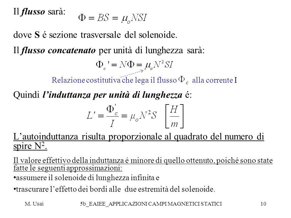 dove S é sezione trasversale del solenoide.