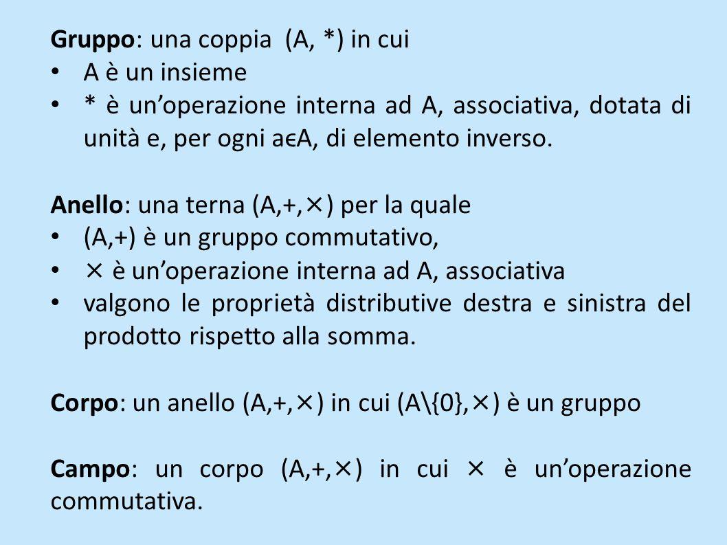 Gruppo: una coppia (A, *) in cui