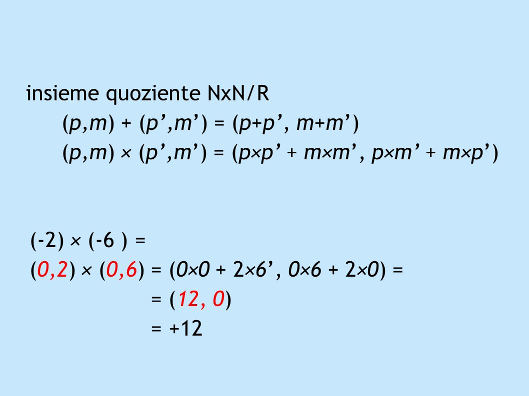 insieme quoziente NxN/R