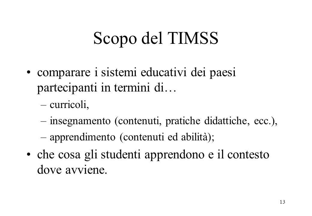 Scopo del TIMSScomparare i sistemi educativi dei paesi partecipanti in termini di… curricoli, insegnamento (contenuti, pratiche didattiche, ecc.),