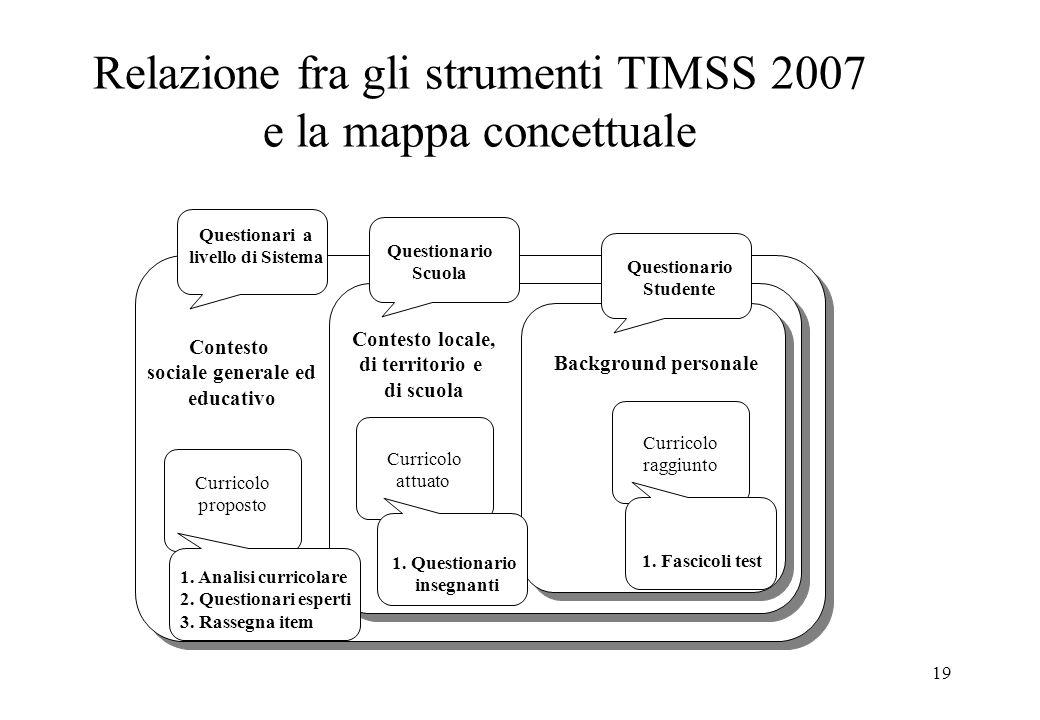 Relazione fra gli strumenti TIMSS 2007 e la mappa concettuale