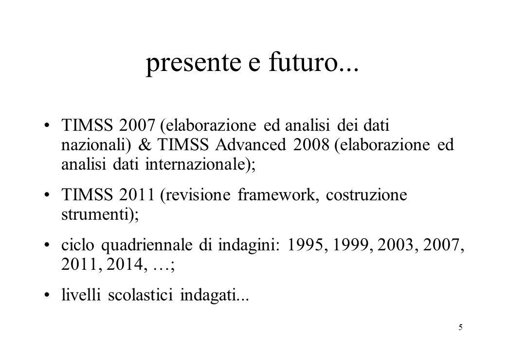 presente e futuro... TIMSS 2007 (elaborazione ed analisi dei dati nazionali) & TIMSS Advanced 2008 (elaborazione ed analisi dati internazionale);