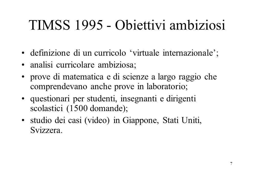 TIMSS 1995 - Obiettivi ambiziosi