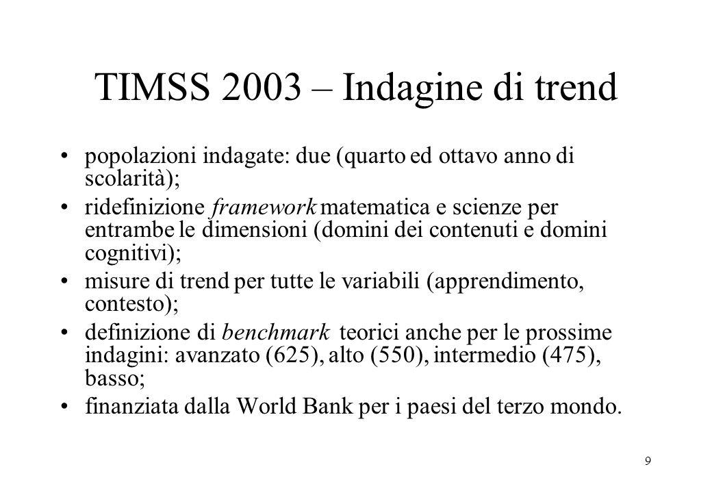 TIMSS 2003 – Indagine di trend
