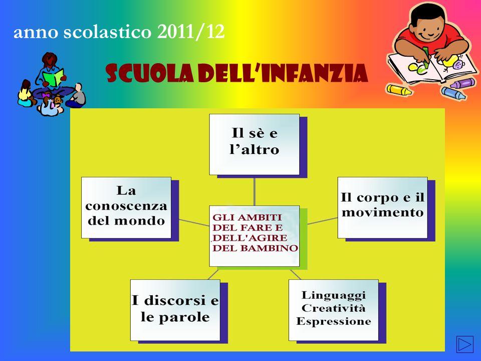anno scolastico 2011/12 Scuola dell'Infanzia