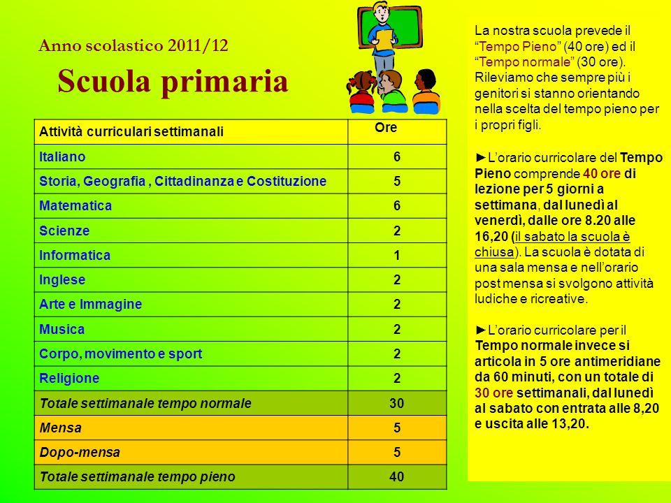Scuola primaria Anno scolastico 2011/12