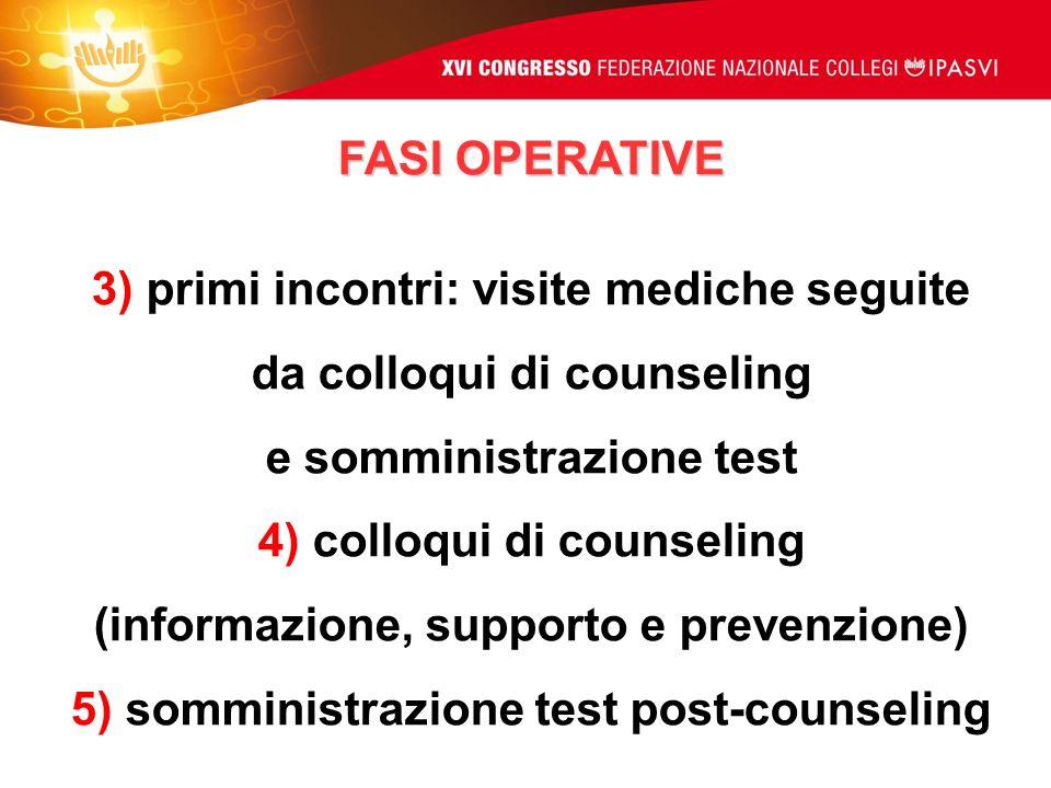 3) primi incontri: visite mediche seguite da colloqui di counseling