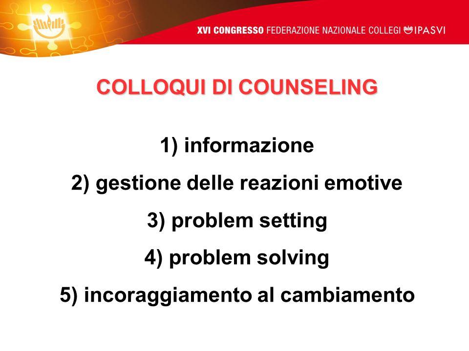 COLLOQUI DI COUNSELING 1) informazione