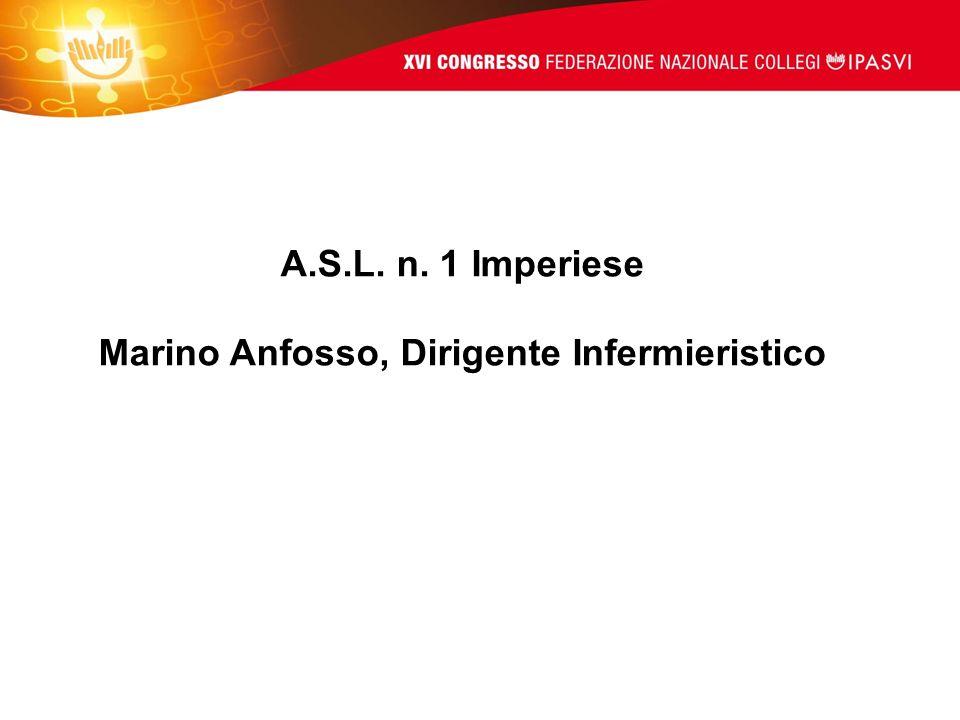 Marino Anfosso, Dirigente Infermieristico