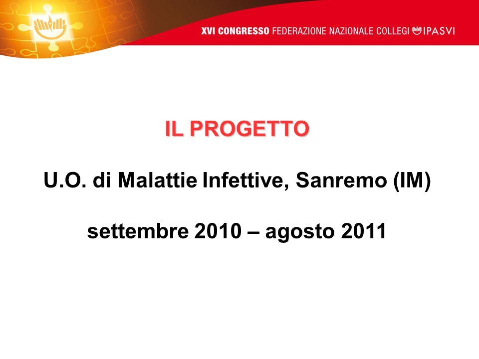 U.O. di Malattie Infettive, Sanremo (IM)