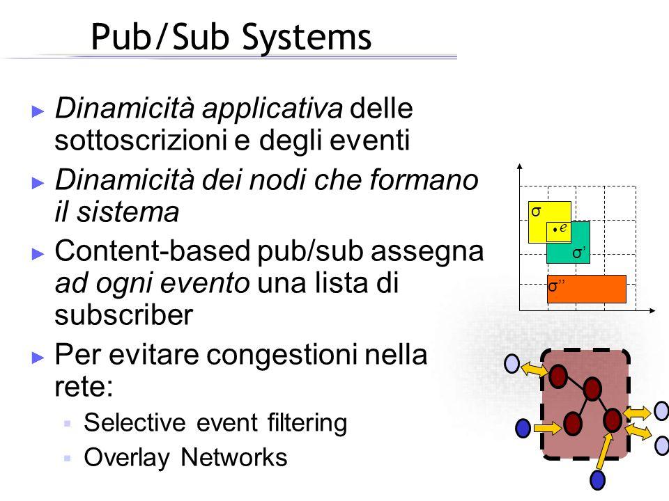 Pub/Sub Systems Dinamicità applicativa delle sottoscrizioni e degli eventi. Dinamicità dei nodi che formano il sistema.