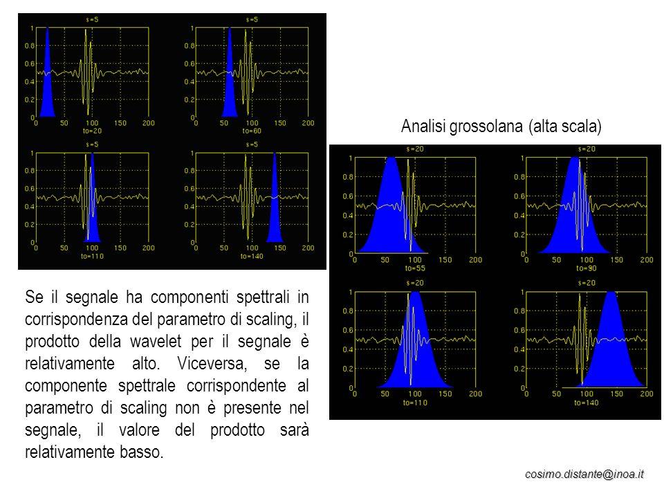 Analisi grossolana (alta scala)