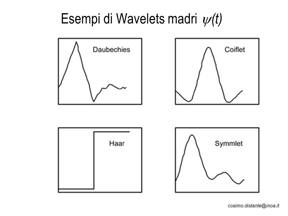 Esempi di Wavelets madri (t)