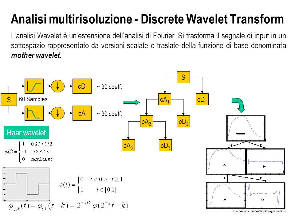 Analisi multirisoluzione - Discrete Wavelet Transform