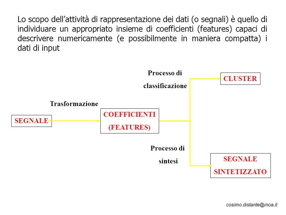 Lo scopo dell'attività di rappresentazione dei dati (o segnali) è quello di individuare un appropriato insieme di coefficienti (features) capaci di descrivere numericamente (e possibilmente in maniera compatta) i dati di input