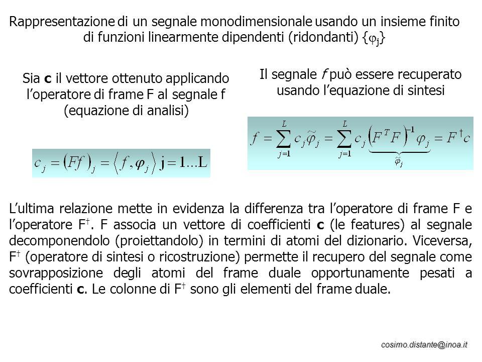 Il segnale f può essere recuperato usando l'equazione di sintesi