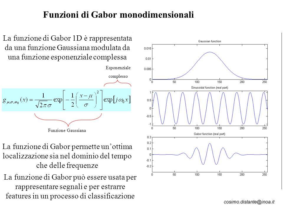 Funzioni di Gabor monodimensionali