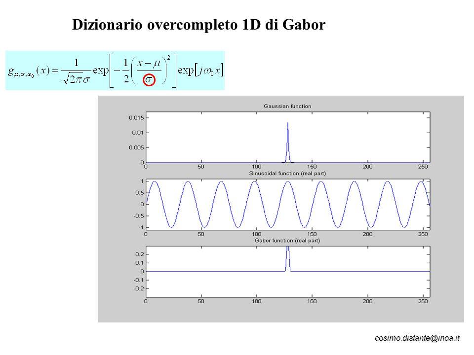 Dizionario overcompleto 1D di Gabor