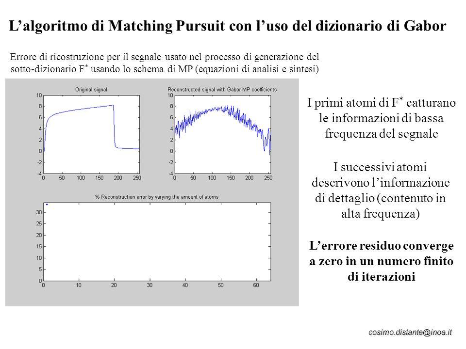 L'errore residuo converge a zero in un numero finito di iterazioni