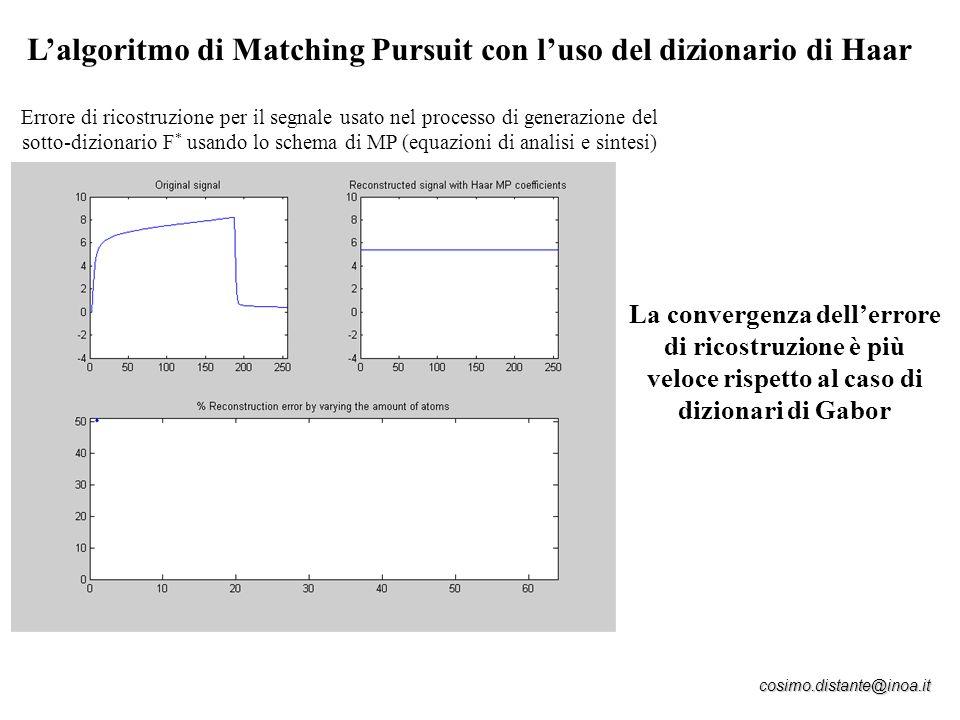 L'algoritmo di Matching Pursuit con l'uso del dizionario di Haar