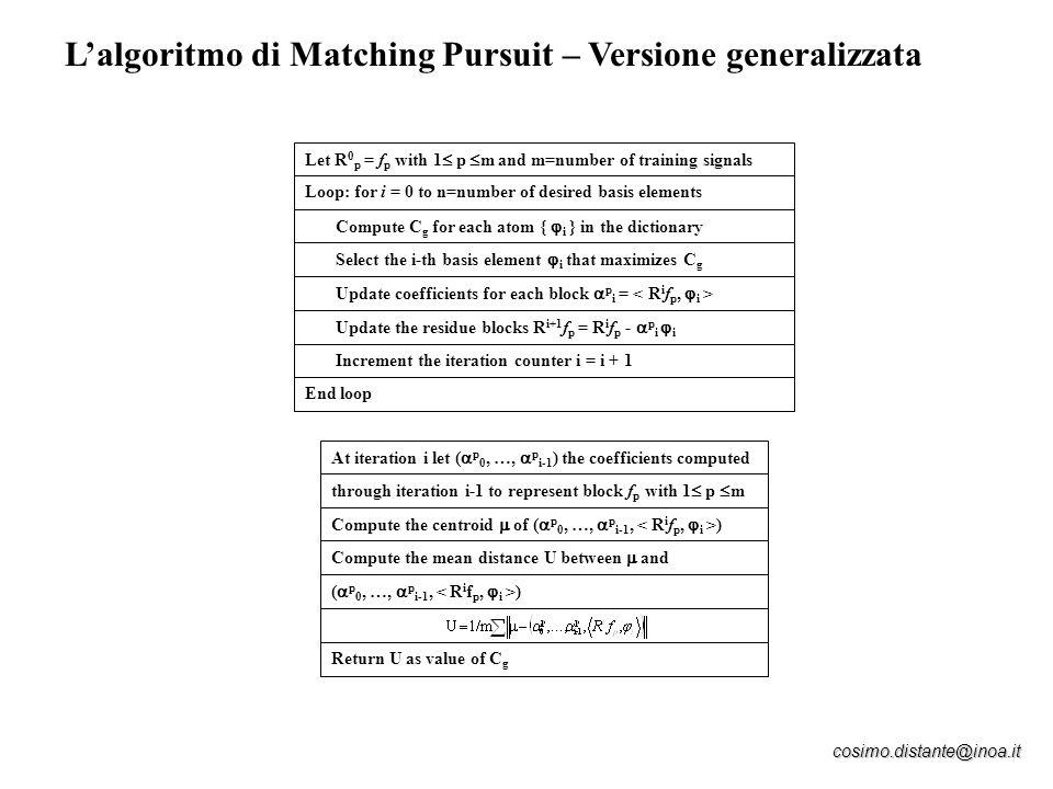 L'algoritmo di Matching Pursuit – Versione generalizzata