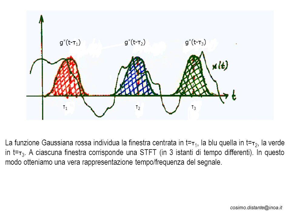 τ1 τ2. τ3. g*(t-τ1) g*(t-τ2) g*(t-τ3)
