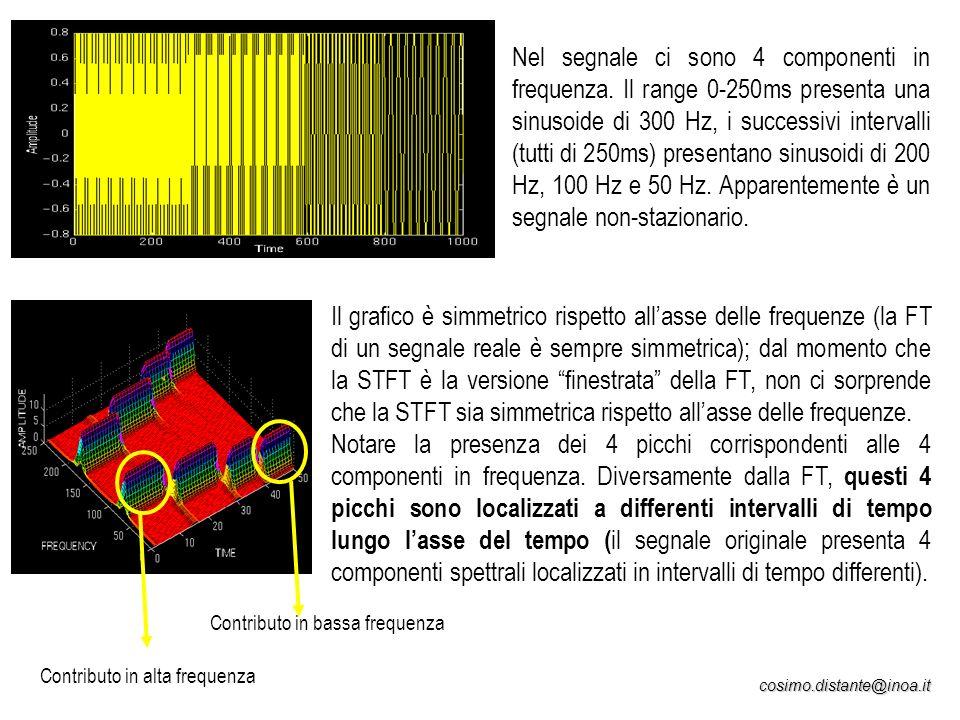 Nel segnale ci sono 4 componenti in frequenza