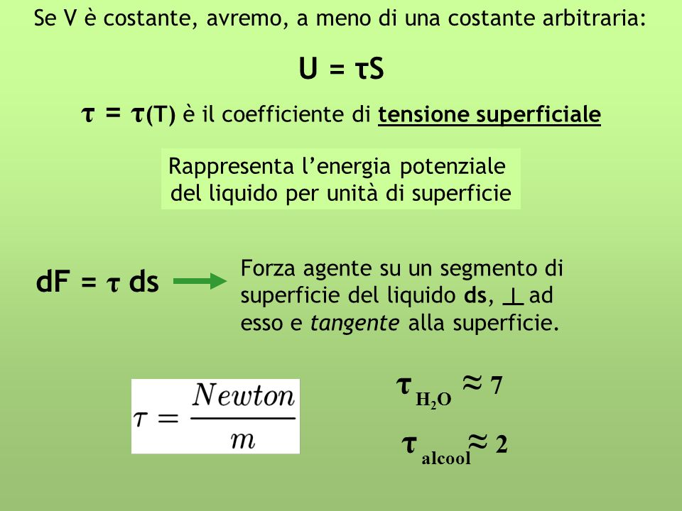 τ ≈ 7 τ ≈ 2 U = τS τ = τ(T) è il coefficiente di tensione superficiale