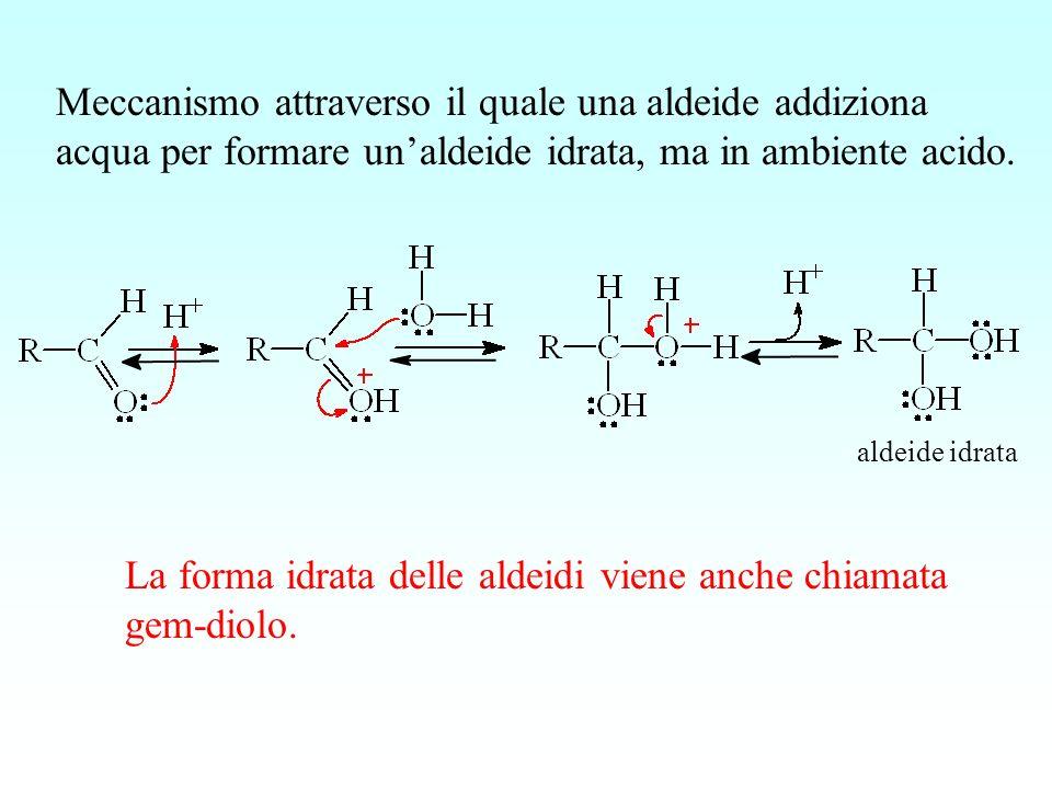 Meccanismo attraverso il quale una aldeide addiziona