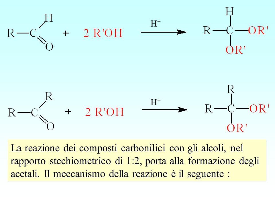 La reazione dei composti carbonilici con gli alcoli, nel