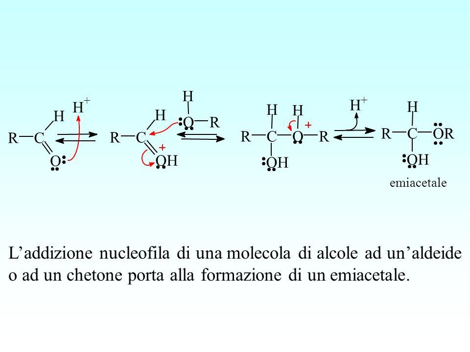 L'addizione nucleofila di una molecola di alcole ad un'aldeide