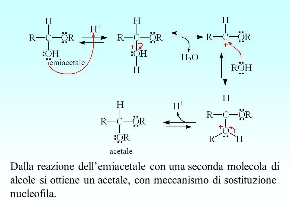 Dalla reazione dell'emiacetale con una seconda molecola di