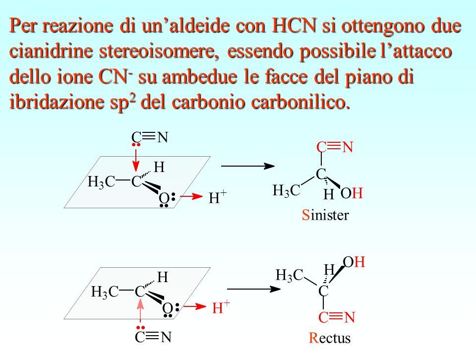Per reazione di un'aldeide con HCN si ottengono due