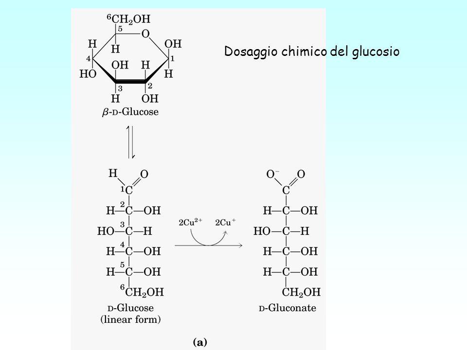 Dosaggio chimico del glucosio