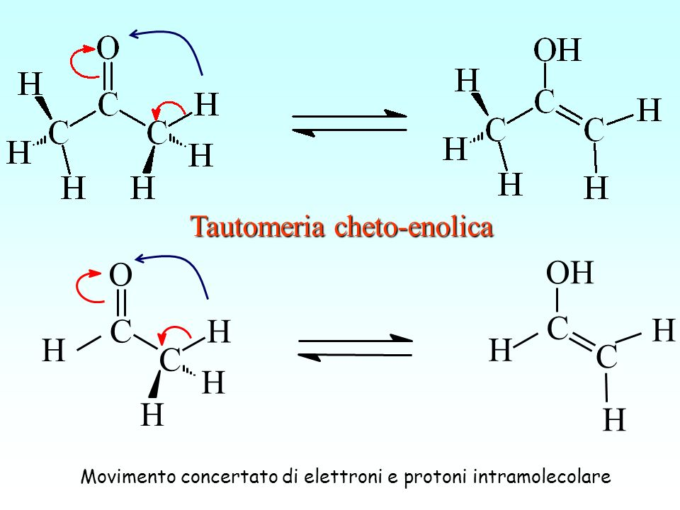 Movimento concertato di elettroni e protoni intramolecolare