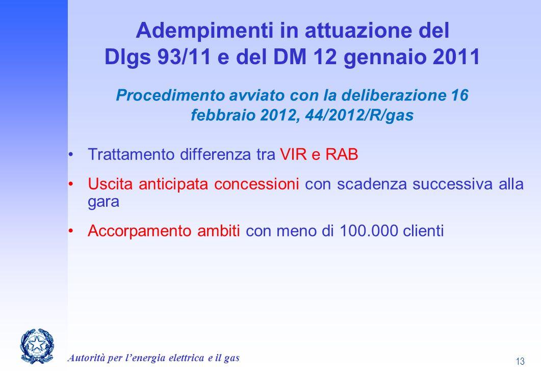 Adempimenti in attuazione del Dlgs 93/11 e del DM 12 gennaio 2011