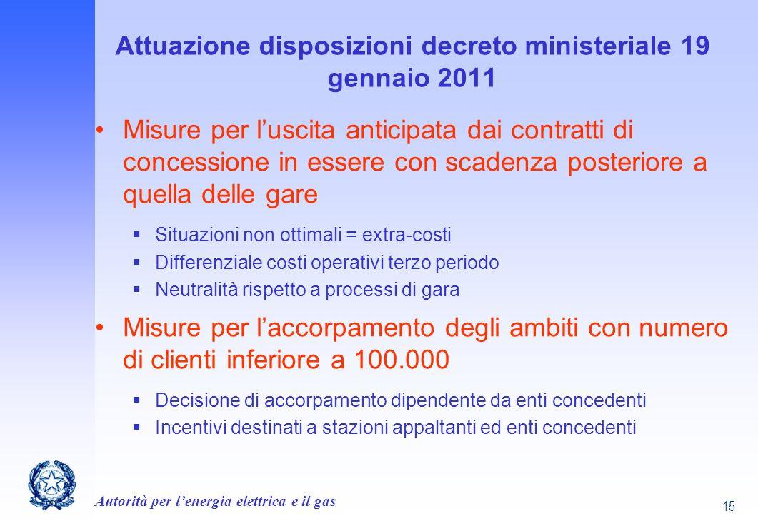 Attuazione disposizioni decreto ministeriale 19 gennaio 2011