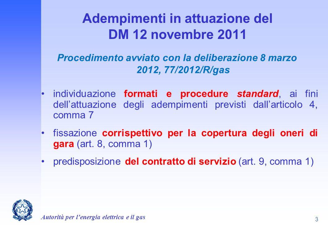 Adempimenti in attuazione del DM 12 novembre 2011