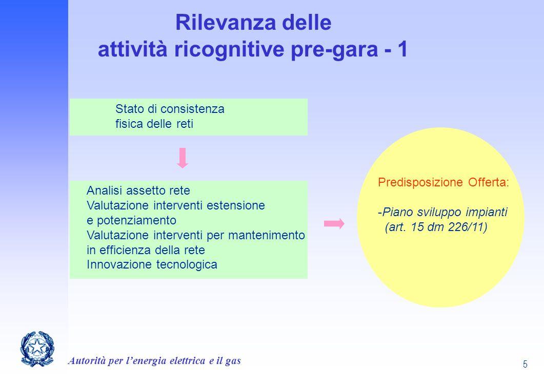 Rilevanza delle attività ricognitive pre-gara - 1