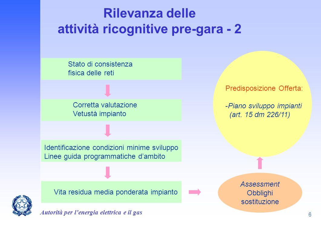 Rilevanza delle attività ricognitive pre-gara - 2
