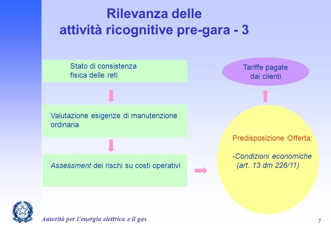 Rilevanza delle attività ricognitive pre-gara - 3