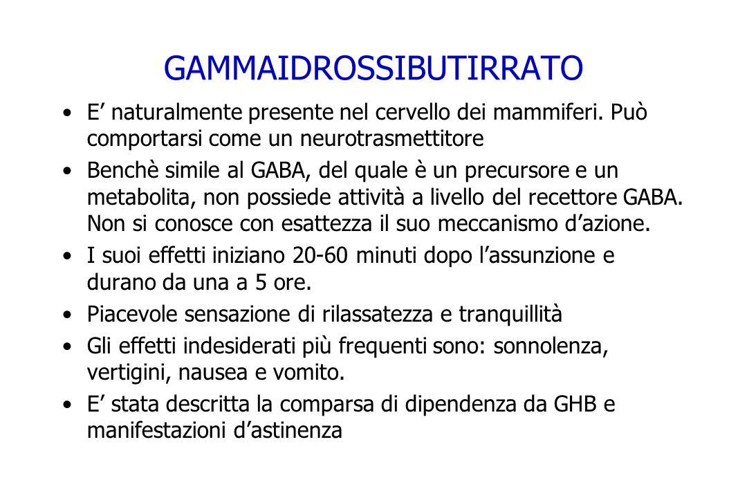 GAMMAIDROSSIBUTIRRATO