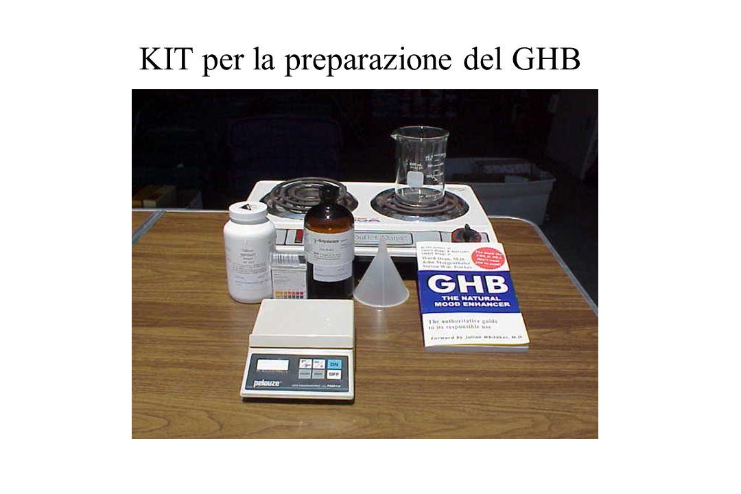 KIT per la preparazione del GHB