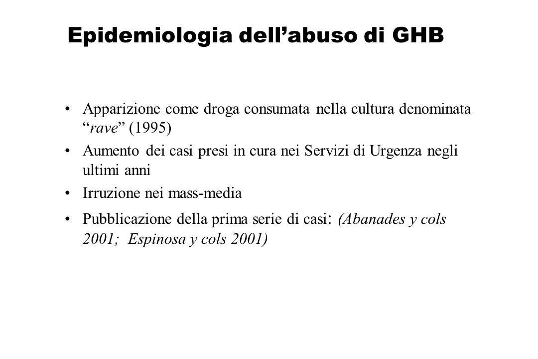 Epidemiologia dell'abuso di GHB