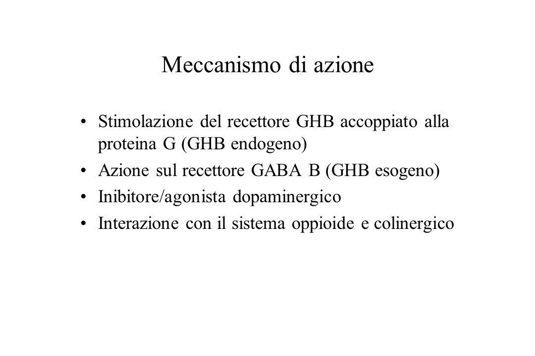 Meccanismo di azione Stimolazione del recettore GHB accoppiato alla proteina G (GHB endogeno) Azione sul recettore GABA B (GHB esogeno)