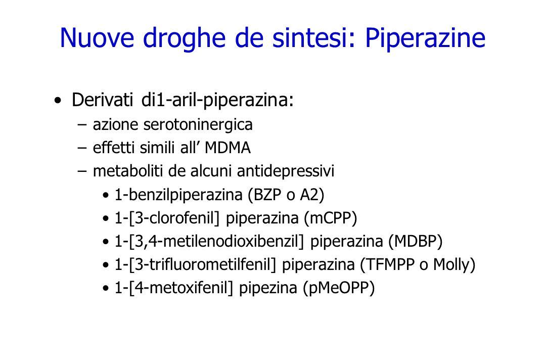 Nuove droghe de sintesi: Piperazine