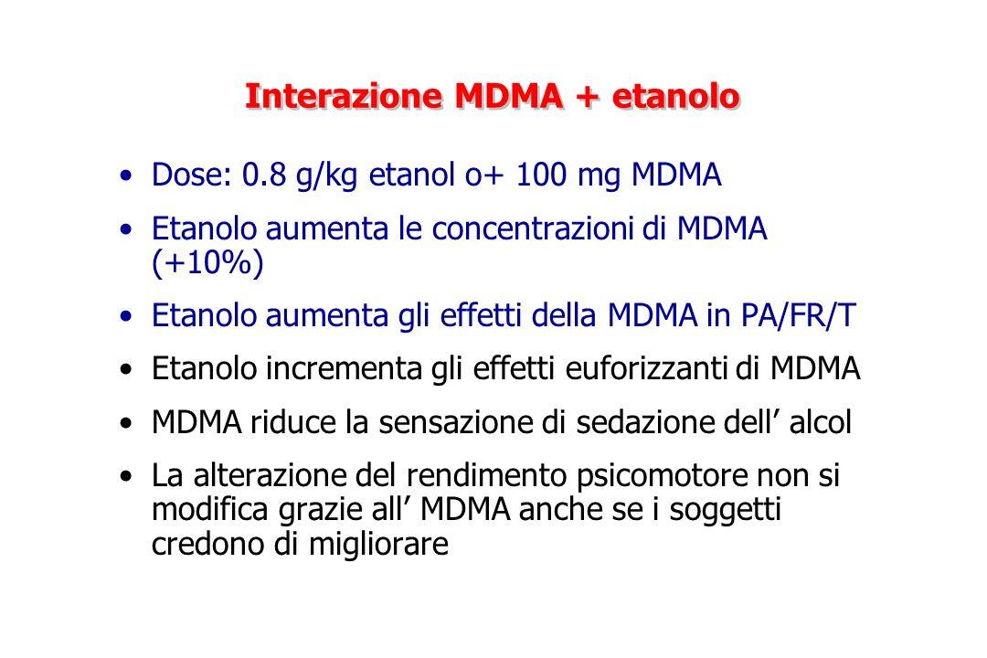 Interazione MDMA + etanolo